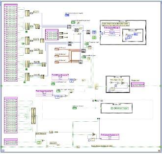 Proprietary-On-Aircraft-Data-System-Bus-Analyzer