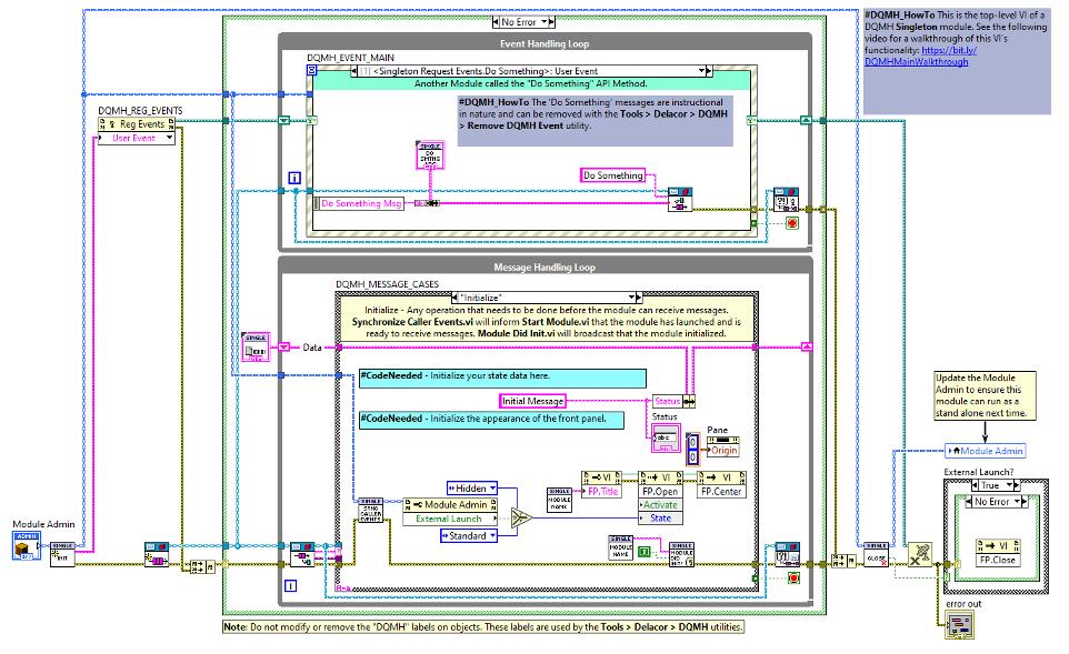 Multithreading DQMH